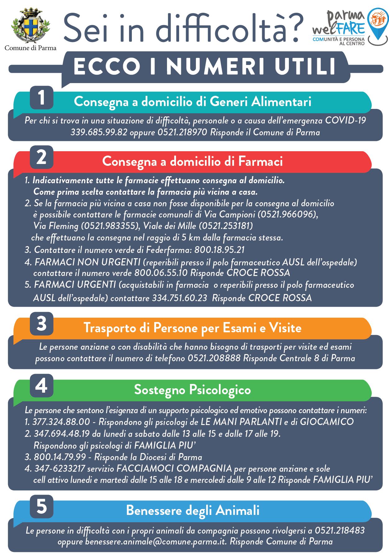 Emergenza Covid-19